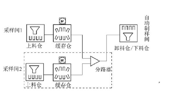 电路 电路图 电子 原理图 595_320