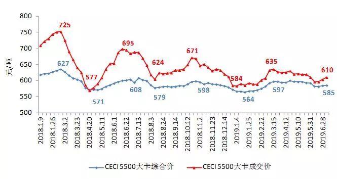 关注|中电联:2019年上半年全国电力供需形势分析预测报告