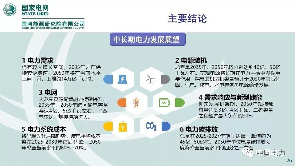 关注 | 国网能源研究院:中国能源电力发展展望2019